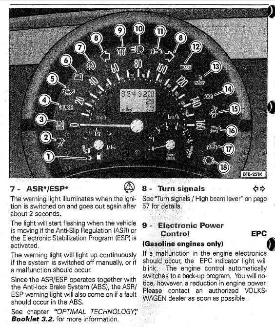 2000 Vw Beetle Warning Lights Symbols Clipart Library