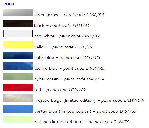 paint colors for all years - NewBeetle.org Forums