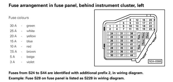 Fuel Pump Fuse Location On Vw Schematics Wiring Diagrams \u2022rhseniorlivinguniversityco: 2003 Vw Jetta Fuel Pump Wiring Diagram At Gmaili.net