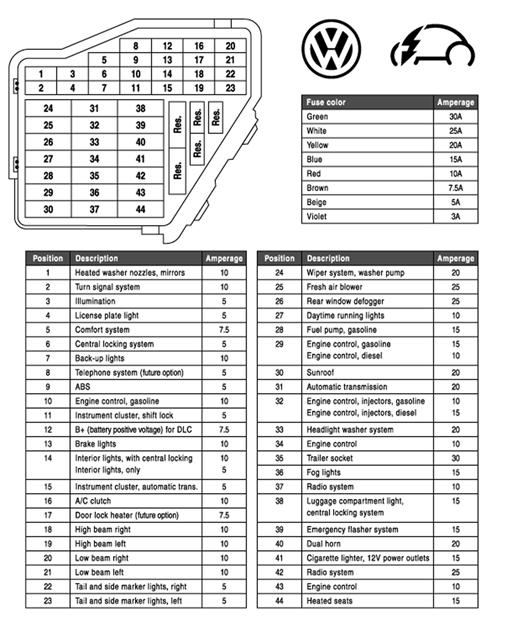 Diagram  Volkswagen Cc Fuse Box Diagram Full Version Hd