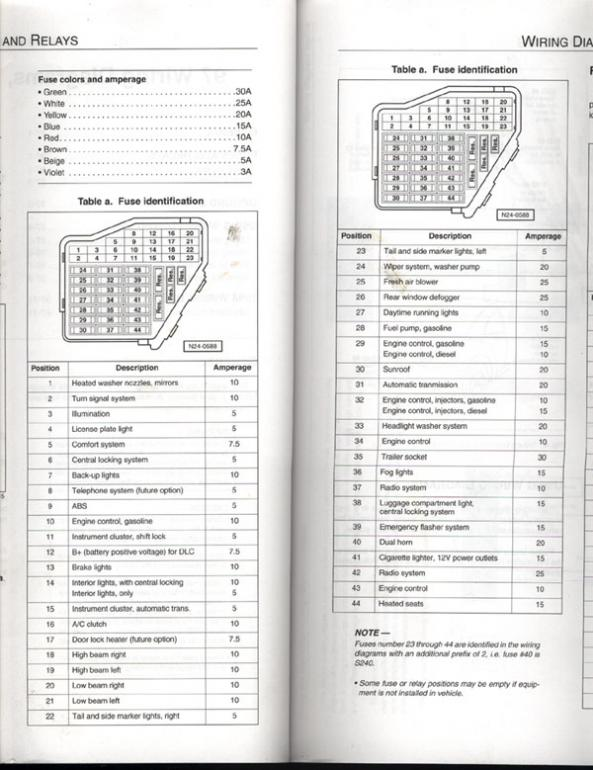 2006 beetle fuse diagram wiring diagrams