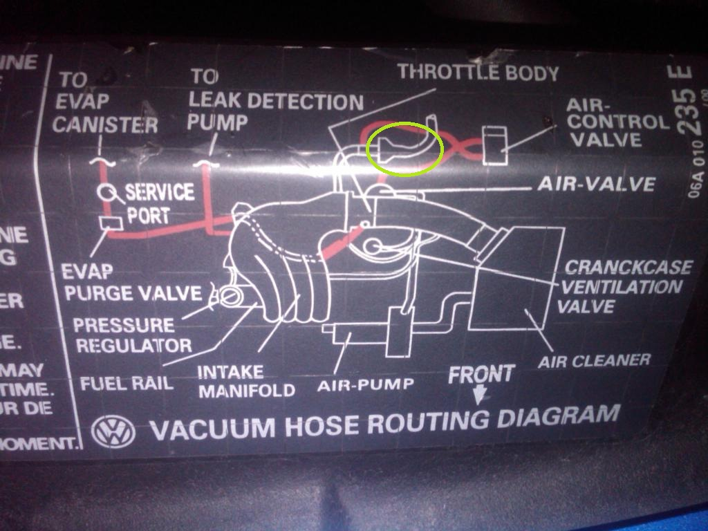 Mystery Part Identification Help Forums 2006 Subaru Fuse Box