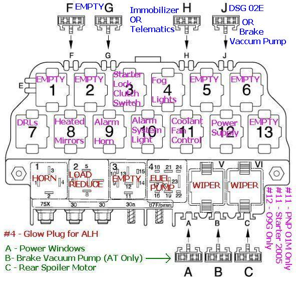 horn relay location newbeetle org forums rh newbeetle org 2006 vw beetle fuse box diagram 2006 vw beetle fuse diagram