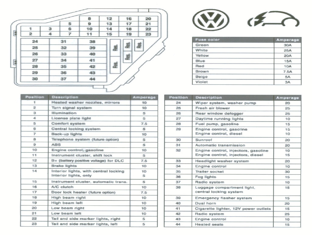 2008 Volkswagen Beetle Fuse Box Free Wiring Diagram For You 2012 Jetta Location Diagrams Vw Portal Rh 13 17 1 Kaminari Music De Fues 2002 Tdi