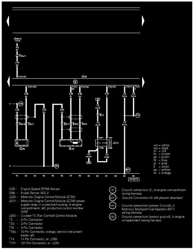 VCDS 17925 P1517 fault code ECU Relay J271 - 1 8T Cranks, BUT no